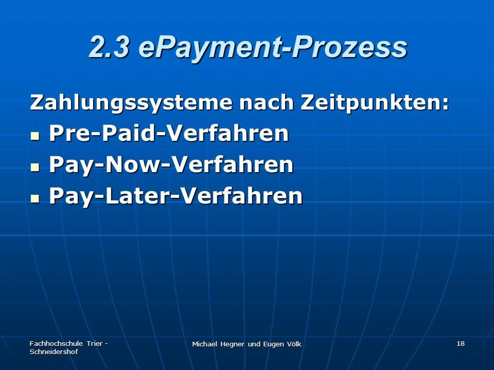 Fachhochschule Trier - Schneidershof Michael Hegner und Eugen Völk 18 2.3 ePayment-Prozess Zahlungssysteme nach Zeitpunkten: Pre-Paid-Verfahren Pre-Pa