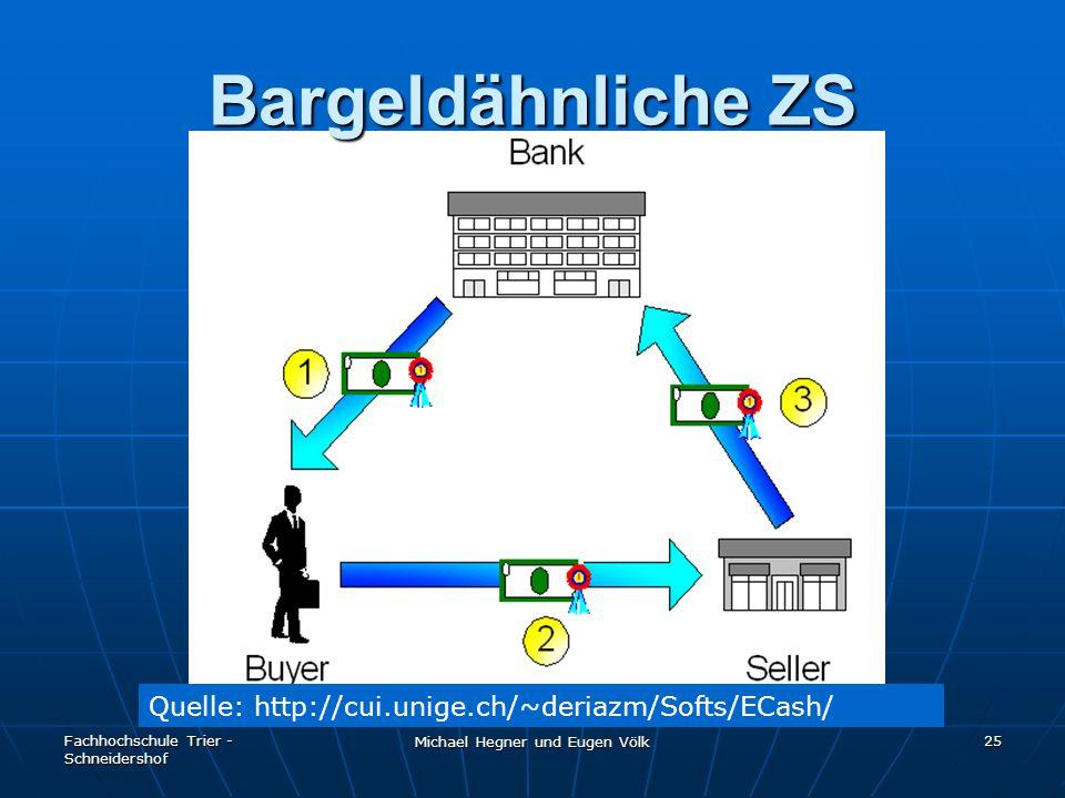 Fachhochschule Trier - Schneidershof Michael Hegner und Eugen Völk 25 Bargeldähnliche ZS Quelle: http://cui.unige.ch/~deriazm/Softs/ECash/