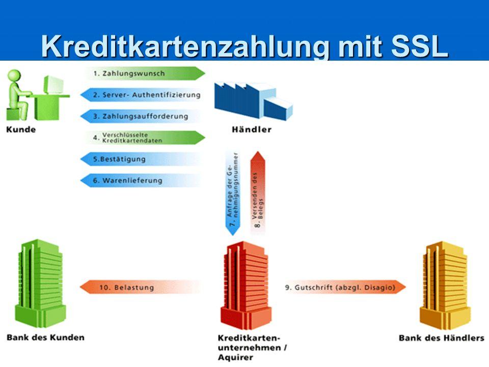 Fachhochschule Trier - Schneidershof Michael Hegner und Eugen Völk 27 Kreditkartenzahlung mit SSL