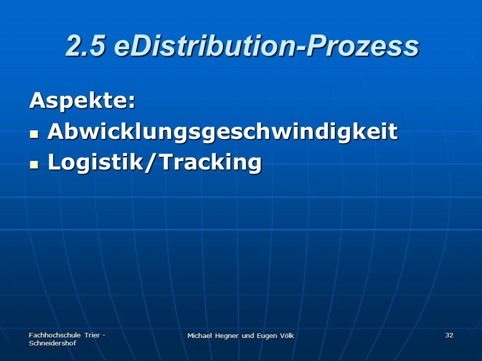 Fachhochschule Trier - Schneidershof Michael Hegner und Eugen Völk 32 2.5 eDistribution-Prozess Aspekte: Abwicklungsgeschwindigkeit Abwicklungsgeschwi
