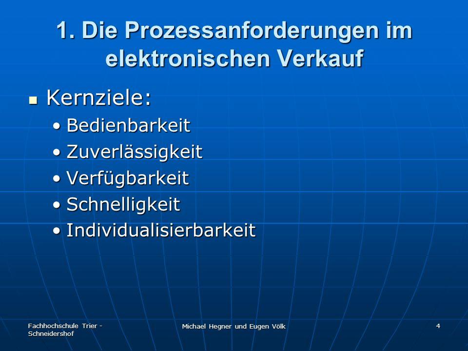 Fachhochschule Trier - Schneidershof Michael Hegner und Eugen Völk 5 1.1 Online-Einkaufskosten und –zeit Hauptziele: Erzielung von Kosten- und Zeitersparnissen sowohl für den E- Shop-Betreiber als auch für den –Nutzer (Kunden)Erzielung von Kosten- und Zeitersparnissen sowohl für den E- Shop-Betreiber als auch für den –Nutzer (Kunden) Reduzierung von Online- Einkaufskosten und –zeit gegenüber dem realen EinkaufsprozessReduzierung von Online- Einkaufskosten und –zeit gegenüber dem realen Einkaufsprozess