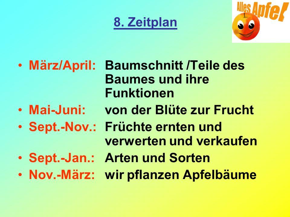 8. Zeitplan März/April: Baumschnitt /Teile des Baumes und ihre Funktionen Mai-Juni: von der Blüte zur Frucht Sept.-Nov.: Früchte ernten und verwerten