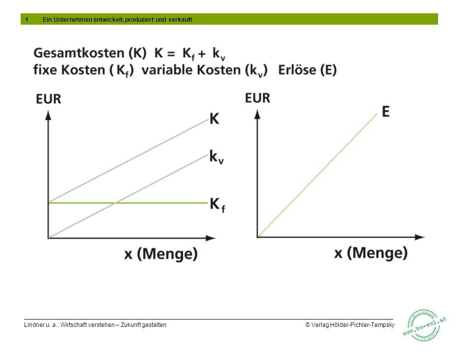 Lindner u. a.: Wirtschaft verstehen – Zukunft gestalten © Verlag Hölder-Pichler-Tempsky 1Ein Unternehmen entwickelt, produziert und verkauft
