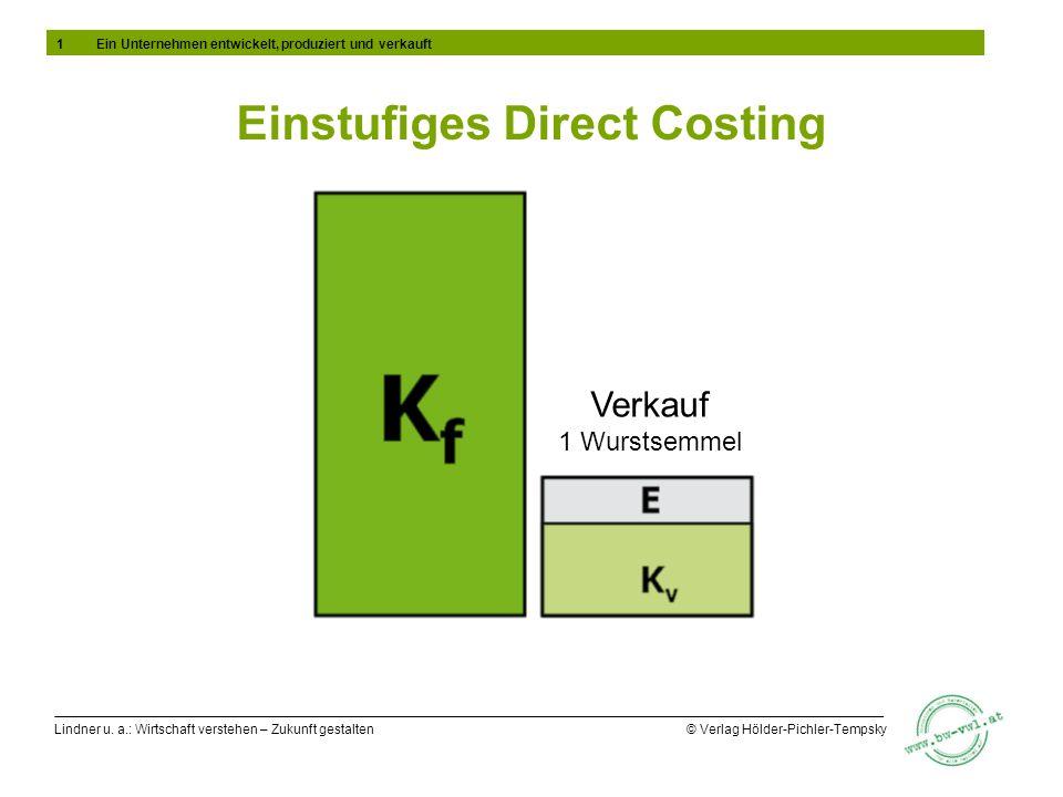Lindner u. a.: Wirtschaft verstehen – Zukunft gestalten © Verlag Hölder-Pichler-Tempsky Verkauf 1 Wurstsemmel Einstufiges Direct Costing 1Ein Unterneh