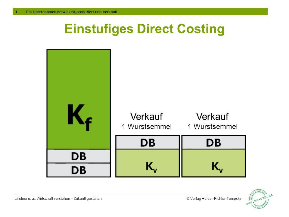 Lindner u. a.: Wirtschaft verstehen – Zukunft gestalten © Verlag Hölder-Pichler-Tempsky Einstufiges Direct Costing Verkauf 1 Wurstsemmel 1Ein Unterneh