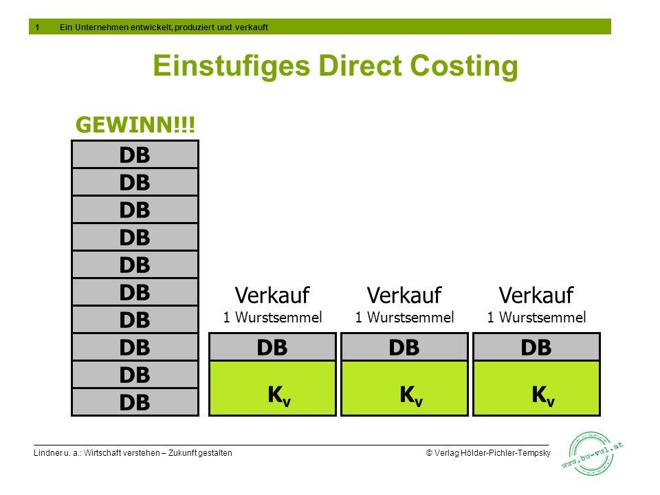 Lindner u. a.: Wirtschaft verstehen – Zukunft gestalten © Verlag Hölder-Pichler-Tempsky KfKf Verkauf 1 Wurstsemmel E KvKv DB Verkauf 1 Wurstsemmel E K