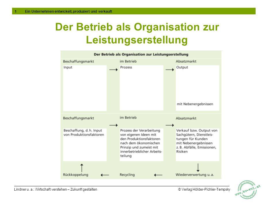 Lindner u. a.: Wirtschaft verstehen – Zukunft gestalten © Verlag Hölder-Pichler-Tempsky Der Betrieb als Organisation zur Leistungserstellung 1Ein Unte