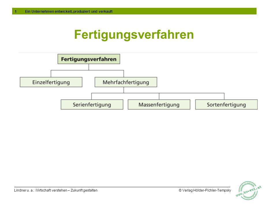 Lindner u. a.: Wirtschaft verstehen – Zukunft gestalten © Verlag Hölder-Pichler-Tempsky Fertigungsverfahren 1Ein Unternehmen entwickelt, produziert un
