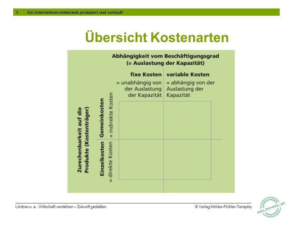 Lindner u. a.: Wirtschaft verstehen – Zukunft gestalten © Verlag Hölder-Pichler-Tempsky Übersicht Kostenarten 1Ein Unternehmen entwickelt, produziert
