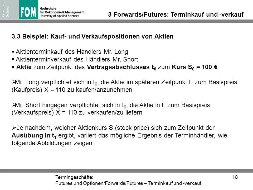 Termingeschäfte: Futures und Optionen/Forwards/Futures – Terminkauf und -verkauf 18 3 Forwards/Futures: Terminkauf und -verkauf 3.3 Beispiel: Kauf- un