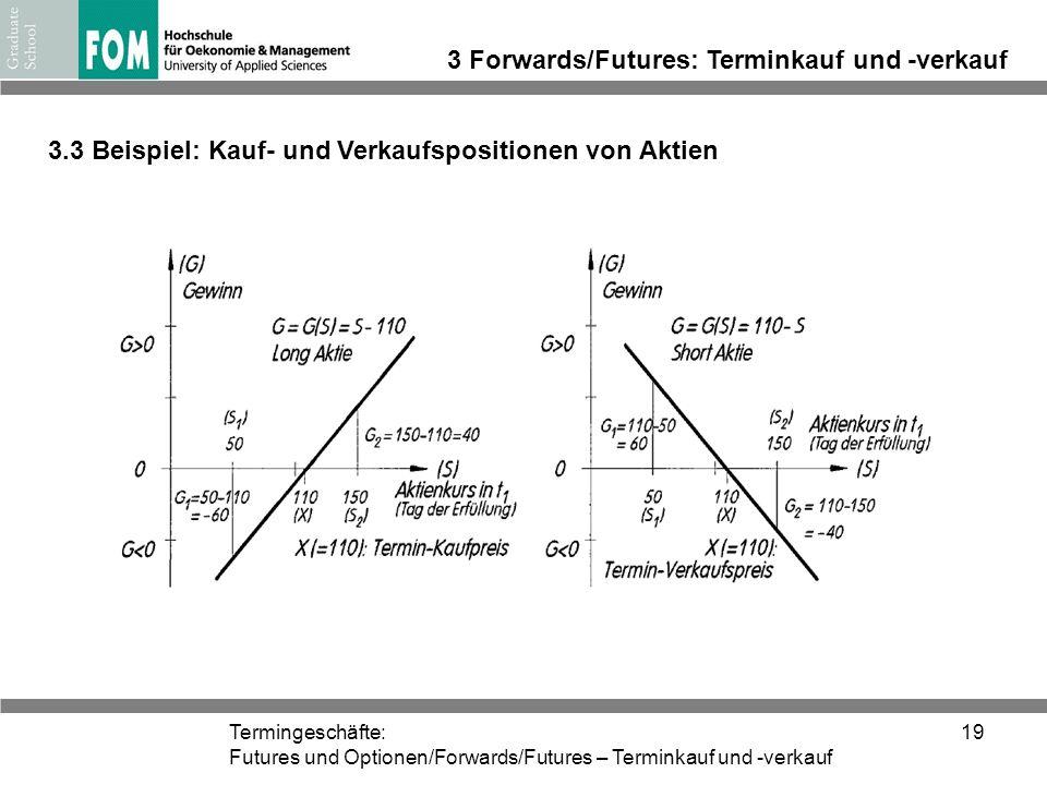 Termingeschäfte: Futures und Optionen/Forwards/Futures – Terminkauf und -verkauf 19 3 Forwards/Futures: Terminkauf und -verkauf 3.3 Beispiel: Kauf- un