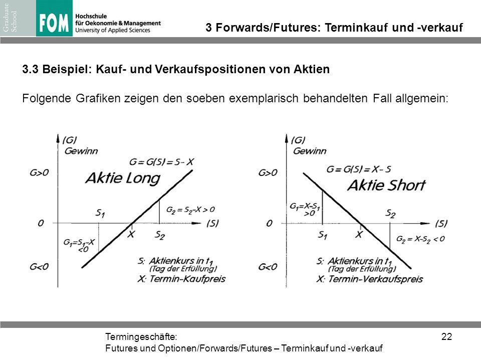 Termingeschäfte: Futures und Optionen/Forwards/Futures – Terminkauf und -verkauf 22 3 Forwards/Futures: Terminkauf und -verkauf 3.3 Beispiel: Kauf- un