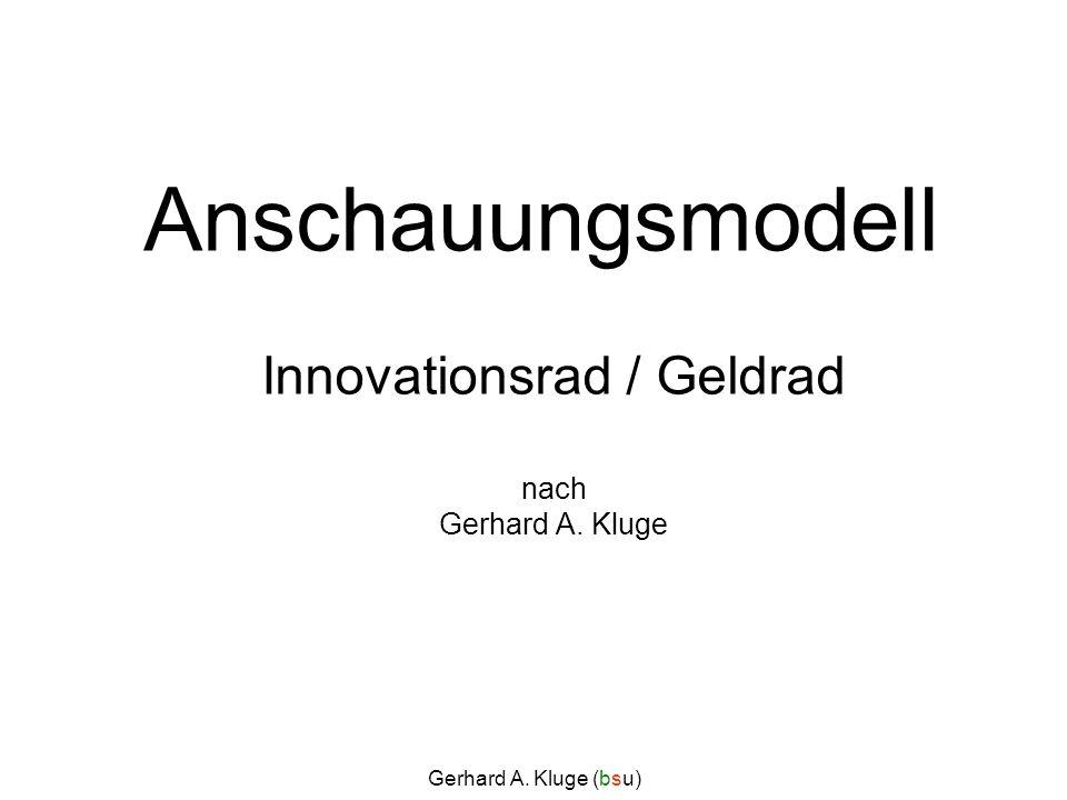 Gerhard A. Kluge (bsu) Anschauungsmodell Innovationsrad / Geldrad nach Gerhard A. Kluge