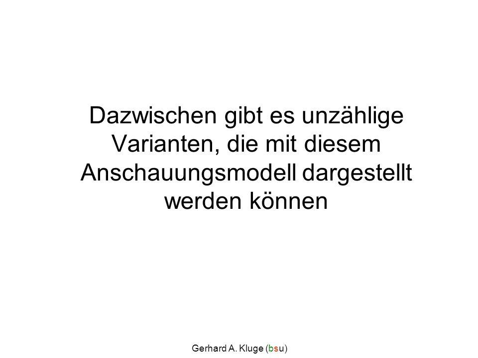 Gerhard A. Kluge (bsu) Dazwischen gibt es unzählige Varianten, die mit diesem Anschauungsmodell dargestellt werden können