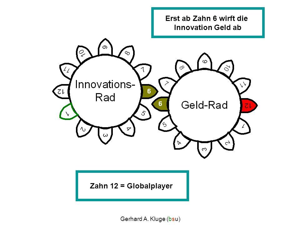 Gerhard A. Kluge (bsu) Zahn 12 = Globalplayer Erst ab Zahn 6 wirft die Innovation Geld ab
