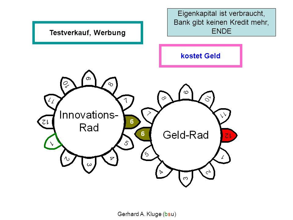 Gerhard A. Kluge (bsu) kostet nichtskostet wenigkostet erstes Geldkostet Geld Idee im KopfIdee auf PapierPrototyp entwickelnTestverkauf, Werbung Eigen