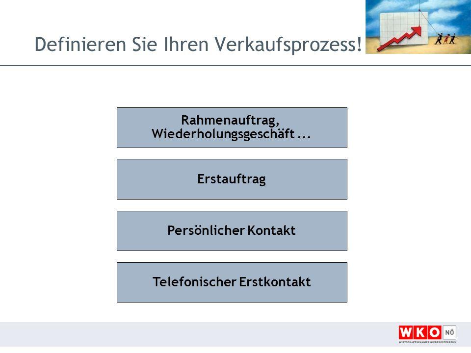 Telefonischer Erstkontakt Rahmenauftrag, Wiederholungsgeschäft...