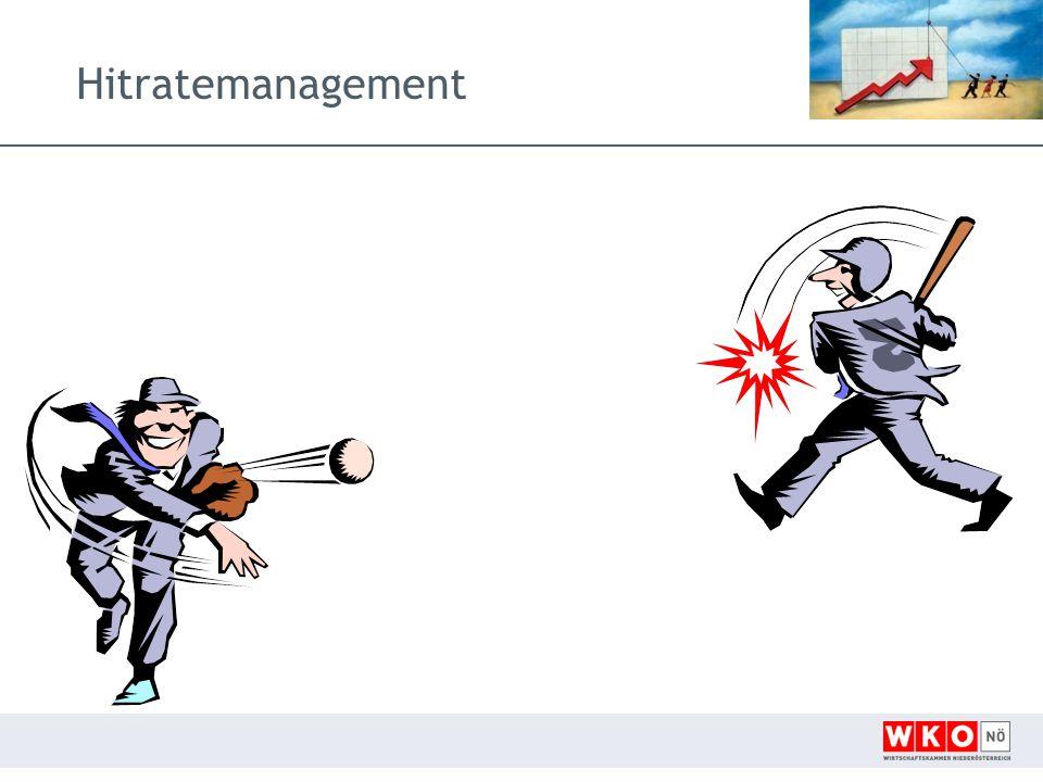 Hitratemanagement