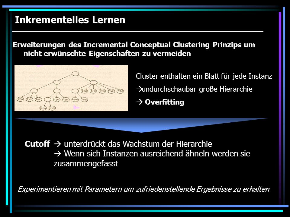 Inkrementelles Lernen Erweiterungen des Incremental Conceptual Clustering Prinzips um nicht erwünschte Eigenschaften zu vermeiden Cluster enthalten ei