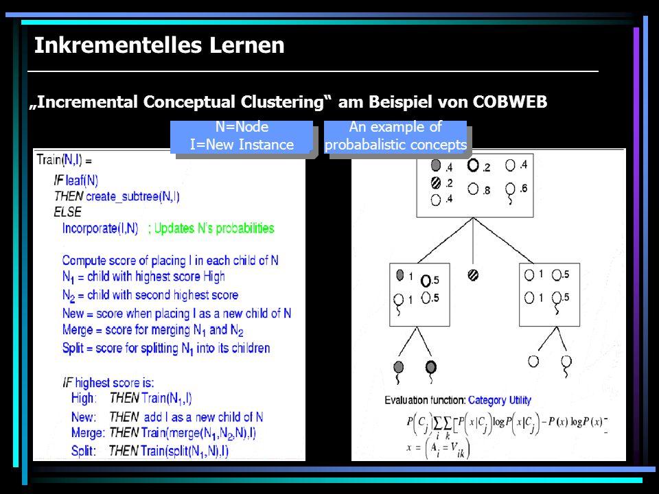 Inkrementelles Lernen Incremental Conceptual Clustering am Beispiel von COBWEB N=Node I=New Instance N=Node I=New Instance An example of probabalistic