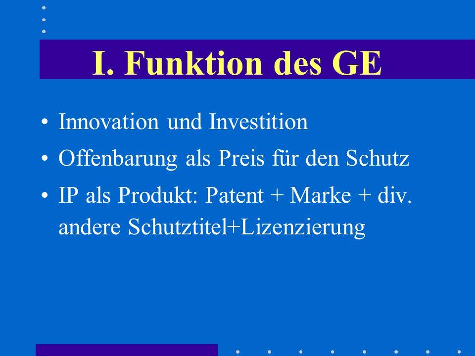 I. Funktion des GE Innovation und Investition Offenbarung als Preis für den Schutz IP als Produkt: Patent + Marke + div. andere Schutztitel+Lizenzieru