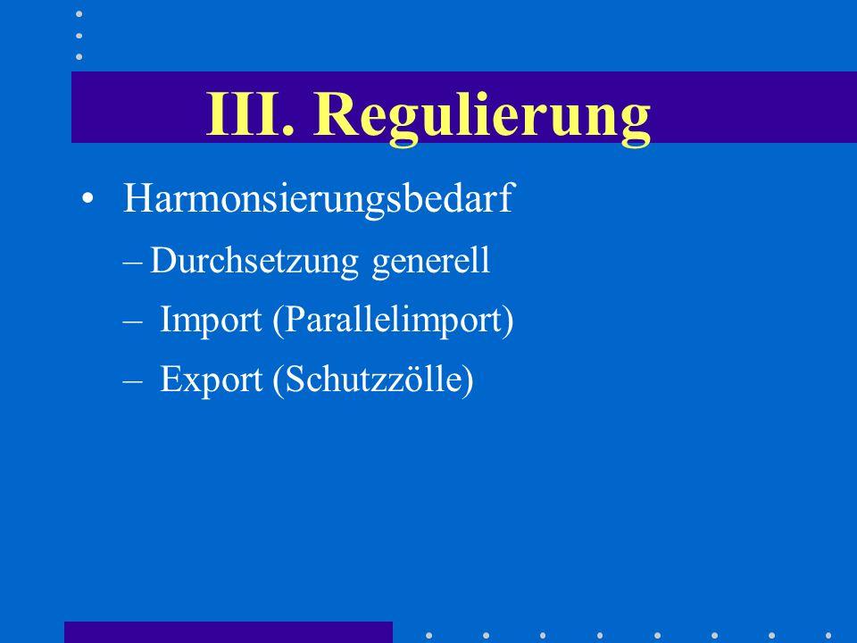 III. Regulierung Harmonsierungsbedarf –Durchsetzung generell – Import (Parallelimport) – Export (Schutzzölle)