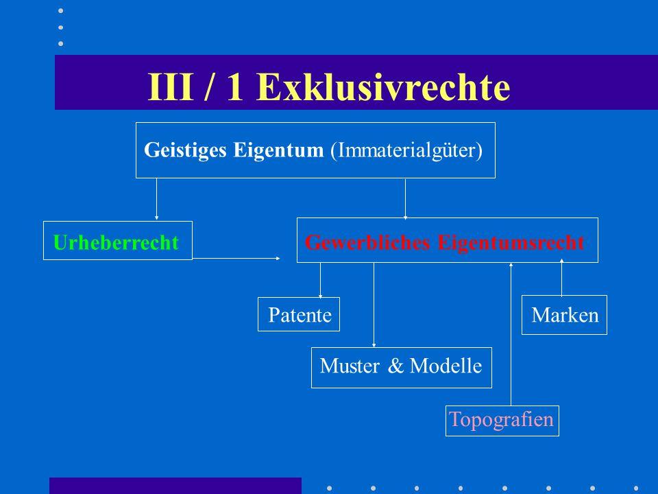 III / 1 Exklusivrechte Geistiges Eigentum (Immaterialgüter) Urheberrecht Gewerbliches Eigentumsrecht PatenteMarken Muster & Modelle Topografien
