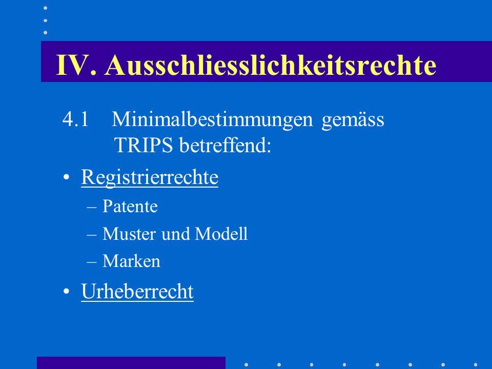 IV. Ausschliesslichkeitsrechte 4.1Minimalbestimmungen gemäss TRIPS betreffend: Registrierrechte –Patente –Muster und Modell –Marken Urheberrecht