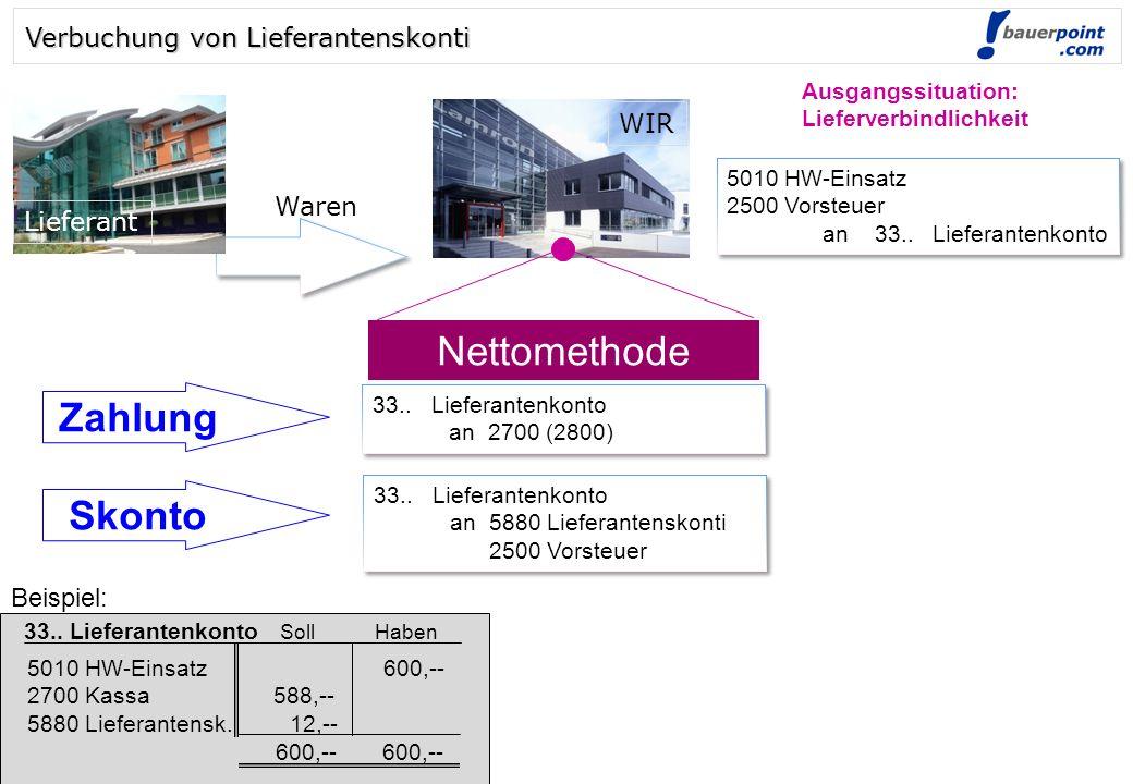 © bauerpoint.com Verbuchung von Kundenskonti 20.. Lieferforderungen an 4000 HW-Erlöse 3500 UST 20.. Lieferforderungen an 4000 HW-Erlöse 3500 UST Ausga