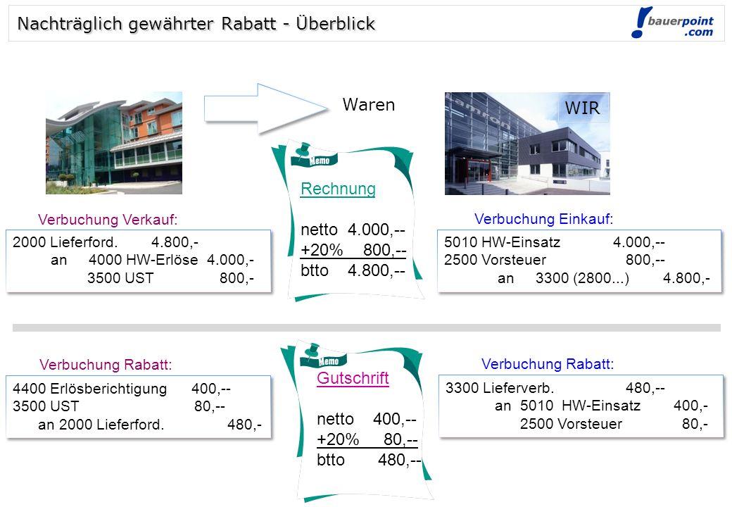 © bauerpoint.com Rechnung netto 4.000,-- +20% 800,-- btto 4.800,-- Gutschrift netto 400,-- +20% 80,-- btto 480,-- 5010 HW-Einsatz4.000,-- 2500 Vorsteuer 800,-- an 3300 (2800...) 4.800,- 5010 HW-Einsatz4.000,-- 2500 Vorsteuer 800,-- an 3300 (2800...) 4.800,- 2000 Lieferford.