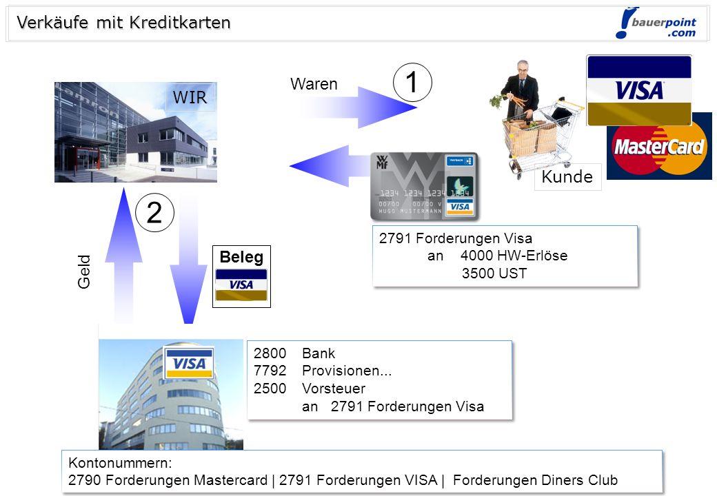 © bauerpoint.com Waren Geld 2791 Forderungen Visa an 4000 HW-Erlöse 3500 UST 2791 Forderungen Visa an 4000 HW-Erlöse 3500 UST 2800 Bank 7792Provisionen...
