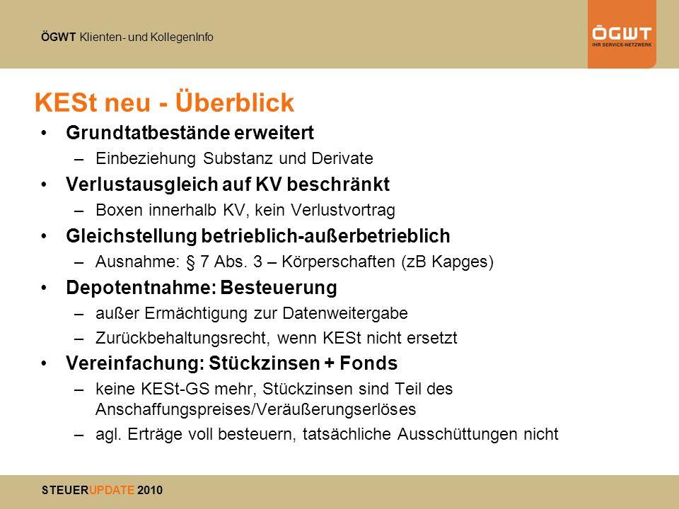 ÖGWT Klienten- und KollegenInfo STEUERUPDATE 2010 KESt neu - Grundtatbestände Einkünfte aus der Überlassung von Kapital Einkünfte aus realisierten Wertsteigerungen von Kapitalvermögen Einkünfte aus Derivaten zB Dividenden, Zinsen aus Sparbüchern und Anleihen zB Gewinne aus der Veräußerung von Aktien, GmbH-Anteilen und Forderungswertpapieren zB Differenzausgleich und Stillhalterprämie bei Optionen, Gewinne aus der Veräußerung von Derivaten NEU
