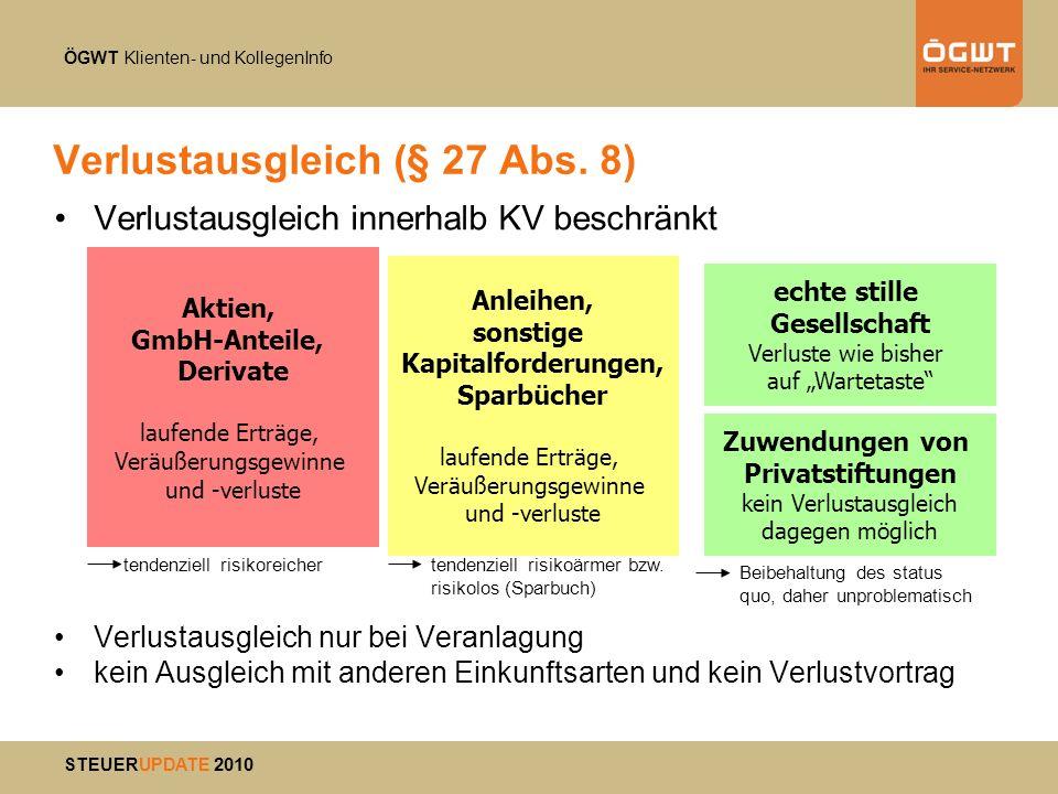 ÖGWT Klienten- und KollegenInfo STEUERUPDATE 2010 Verlustausgleich (§ 27 Abs. 8) Verlustausgleich innerhalb KV beschränkt Verlustausgleich nur bei Ver