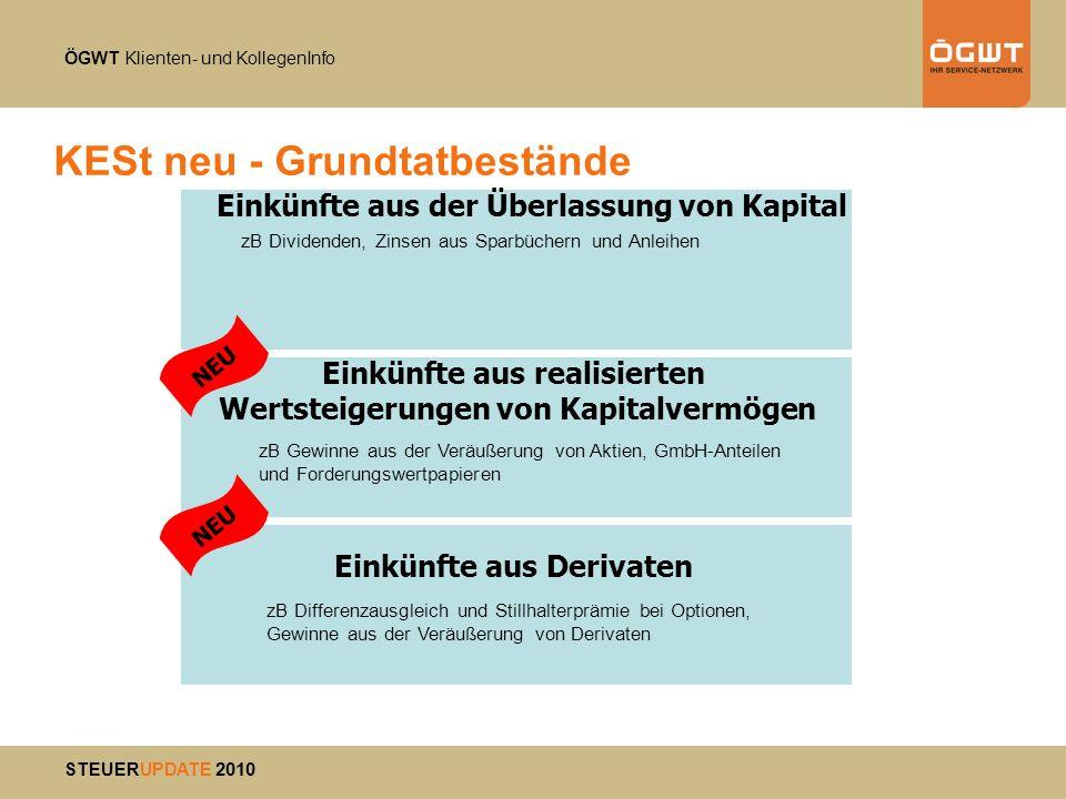ÖGWT Klienten- und KollegenInfo STEUERUPDATE 2010 KESt neu - Grundtatbestände Einkünfte aus der Überlassung von Kapital Einkünfte aus realisierten Wer