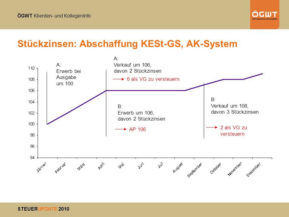 ÖGWT Klienten- und KollegenInfo STEUERUPDATE 2010 Stückzinsen: Abschaffung KESt-GS, AK-System A: Verkauf um 106, davon 2 Stückzinsen A: Erwerb bei Aus