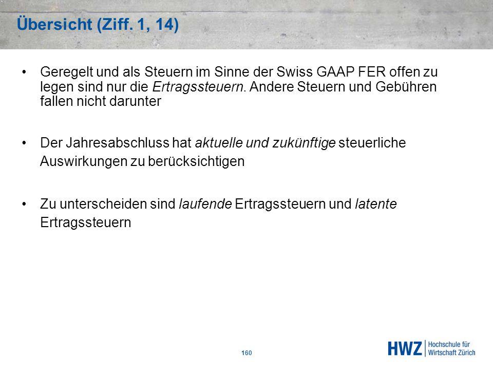 Übersicht (Ziff. 1, 14) 160 Geregelt und als Steuern im Sinne der Swiss GAAP FER offen zu legen sind nur die Ertragssteuern. Andere Steuern und Gebühr