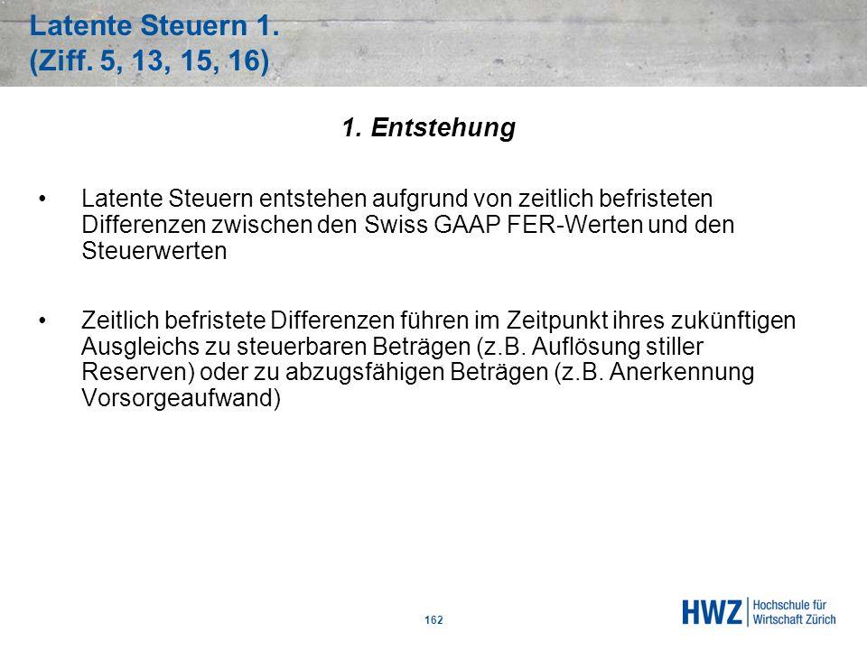 Latente Steuern 1. (Ziff. 5, 13, 15, 16) 162 1. Entstehung Latente Steuern entstehen aufgrund von zeitlich befristeten Differenzen zwischen den Swiss