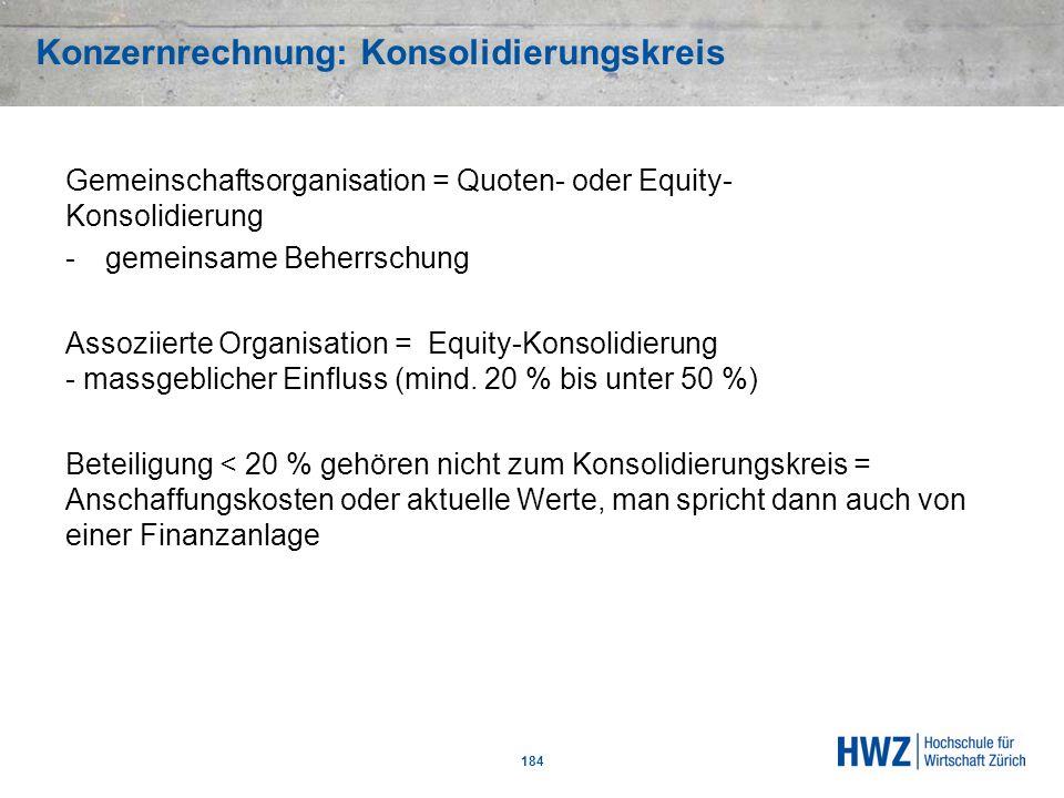 Konzernrechnung: Konsolidierungskreis 184 Gemeinschaftsorganisation = Quoten- oder Equity- Konsolidierung -gemeinsame Beherrschung Assoziierte Organis