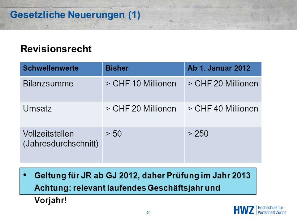 Gesetzliche Neuerungen (1) 21 SchwellenwerteBisherAb 1. Januar 2012 Bilanzsumme> CHF 10 Millionen> CHF 20 Millionen Umsatz> CHF 20 Millionen> CHF 40 M