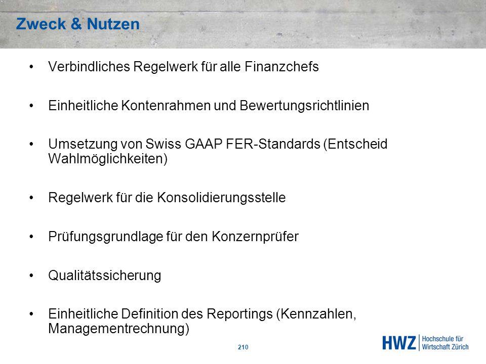 Zweck & Nutzen 210 Verbindliches Regelwerk für alle Finanzchefs Einheitliche Kontenrahmen und Bewertungsrichtlinien Umsetzung von Swiss GAAP FER-Stand
