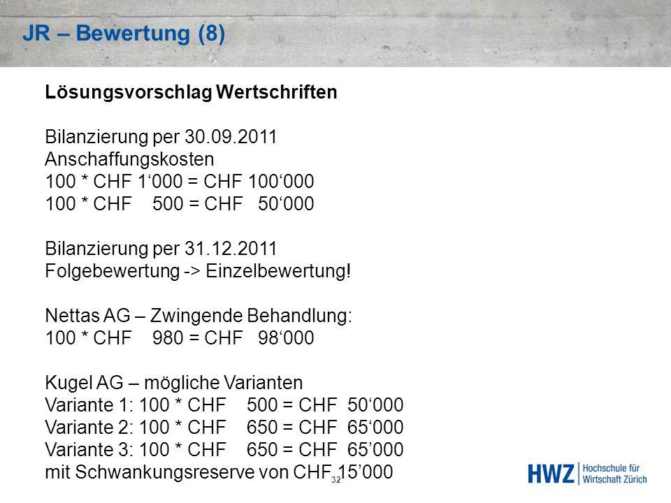Lösungsvorschlag Wertschriften Bilanzierung per 30.09.2011 Anschaffungskosten 100 * CHF 1000 = CHF 100000 100 * CHF 500 = CHF 50000 Bilanzierung per 3