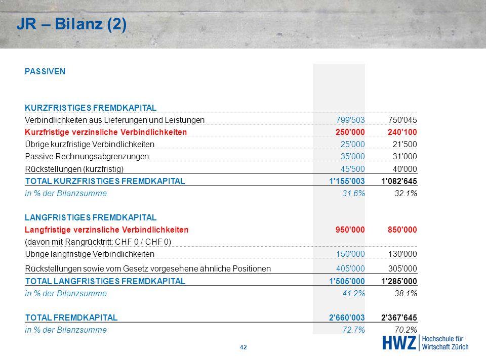 JR – Bilanz (2) 42 PASSIVEN KURZFRISTIGES FREMDKAPITAL Verbindlichkeiten aus Lieferungen und Leistungen 799'503750'045 Kurzfristige verzinsliche Verbi