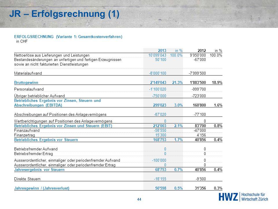 JR – Erfolgsrechnung (1) 44 ERFOLGSRECHNUNG (Variante 1: Gesamtkostenverfahren) in CHF 2013in %2012in % Nettoerlöse aus Lieferungen und Leistungen 10'