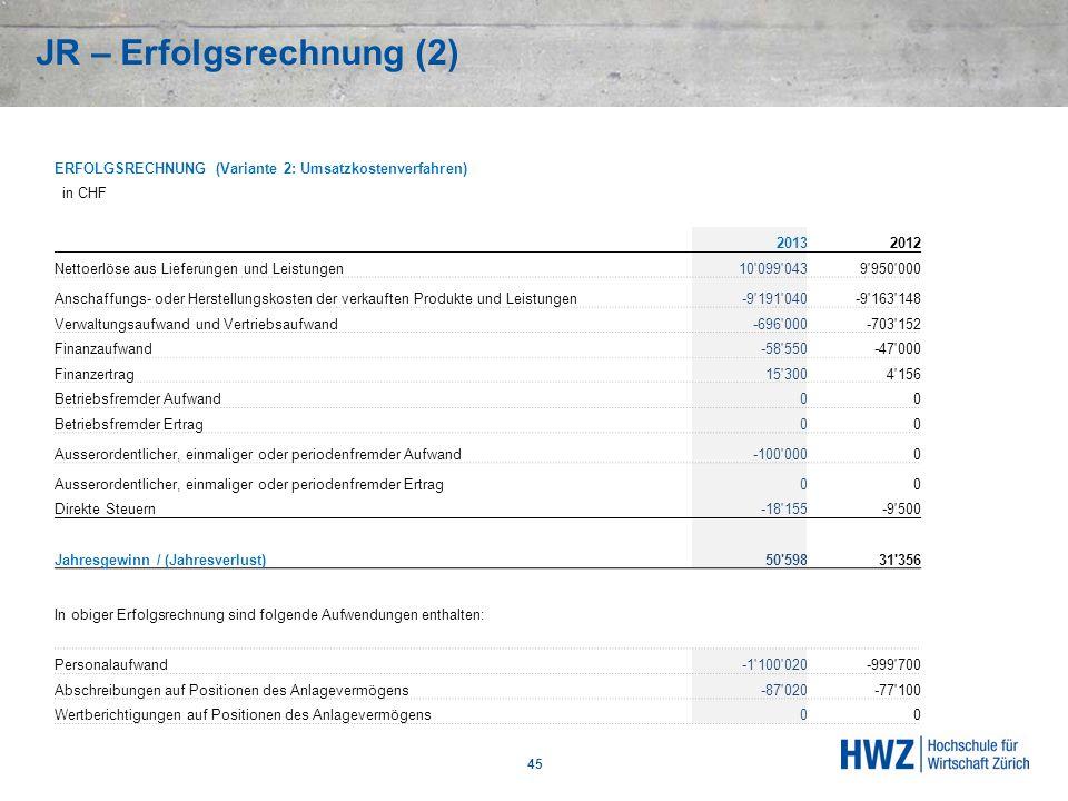 JR – Erfolgsrechnung (2) 45 ERFOLGSRECHNUNG (Variante 2: Umsatzkostenverfahren) in CHF 20132012 Nettoerlöse aus Lieferungen und Leistungen 10'099'0439