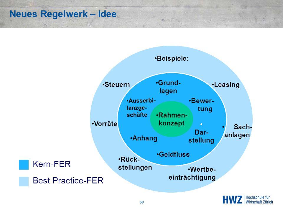 Neues Regelwerk – Idee 58 Steuern Rahmen- konzept Beispiele: Vorräte Grund- lagen Rück- stellungen Sach- anlagen Leasing Ausserbi- lanzge- schäfte Anh