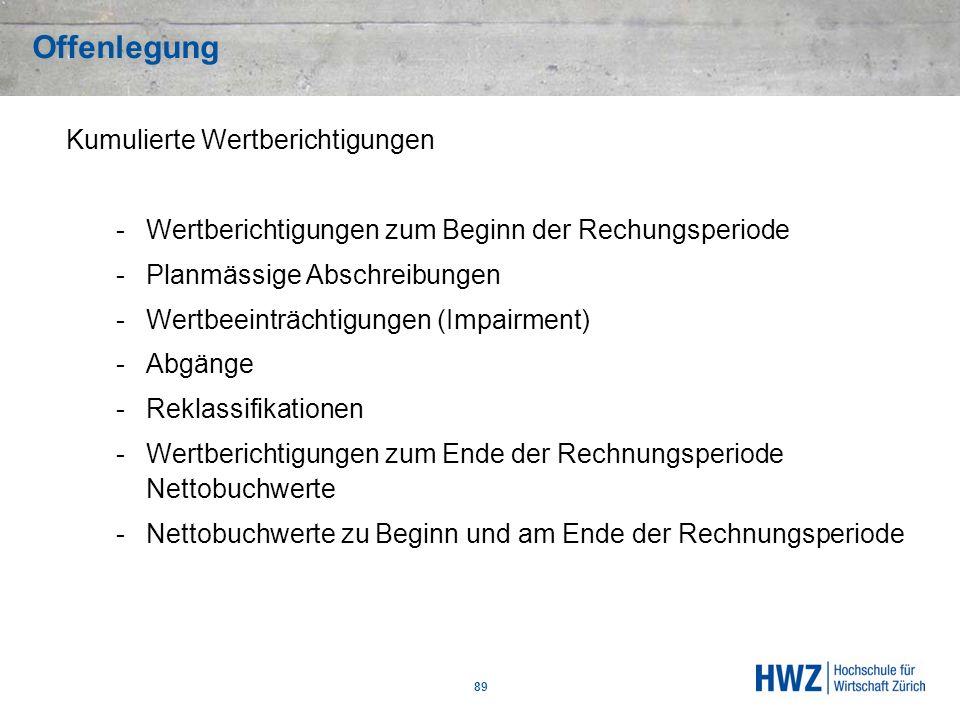 Offenlegung 89 Kumulierte Wertberichtigungen -Wertberichtigungen zum Beginn der Rechungsperiode -Planmässige Abschreibungen -Wertbeeinträchtigungen (I