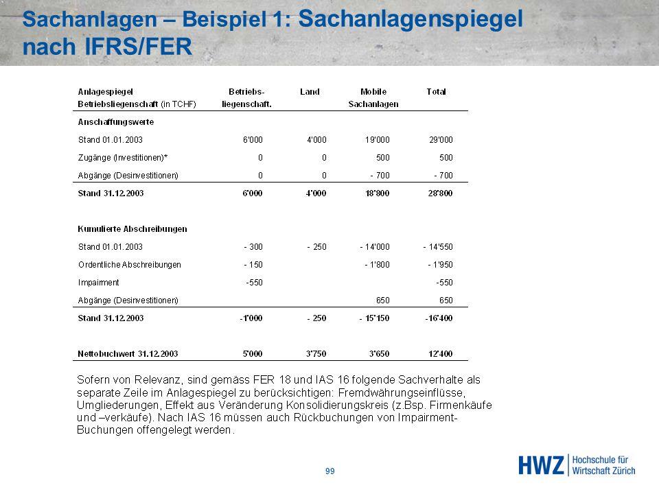 Sachanlagen – Beispiel 1: Sachanlagenspiegel nach IFRS/FER 99
