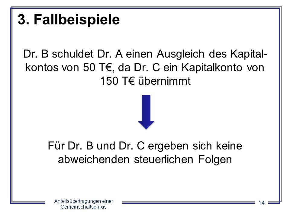 Anteilsübertragungen einer Gemeinschaftspraxis 14 3. Fallbeispiele Dr. B schuldet Dr. A einen Ausgleich des Kapital- kontos von 50 T, da Dr. C ein Kap