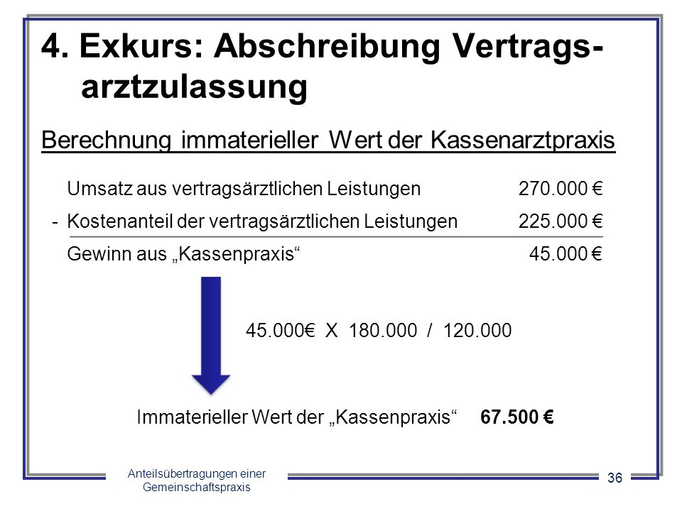 Anteilsübertragungen einer Gemeinschaftspraxis 36 4. Exkurs: Abschreibung Vertrags- arztzulassung Berechnung immaterieller Wert der Kassenarztpraxis U