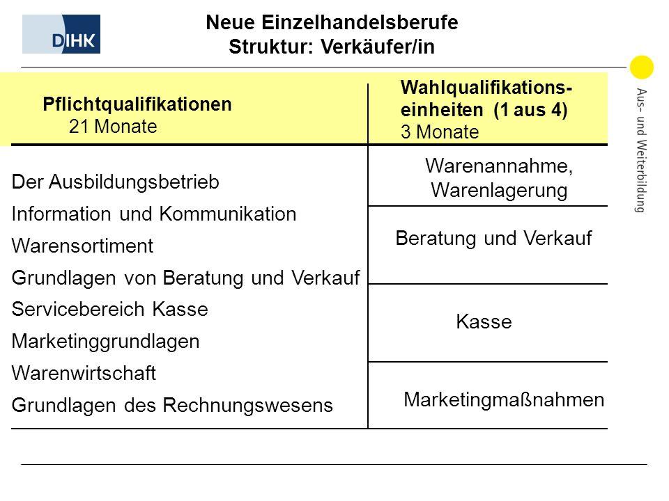 Neue Einzelhandelsberufe Struktur: Verkäufer/in Wahlqualifikations- einheiten (1 aus 4) 3 Monate Der Ausbildungsbetrieb Information und Kommunikation